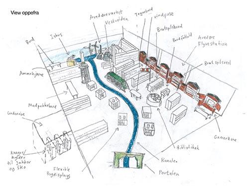 Tegning af den nye indretning af børnebiblioteket på Hovedbiblioteket
